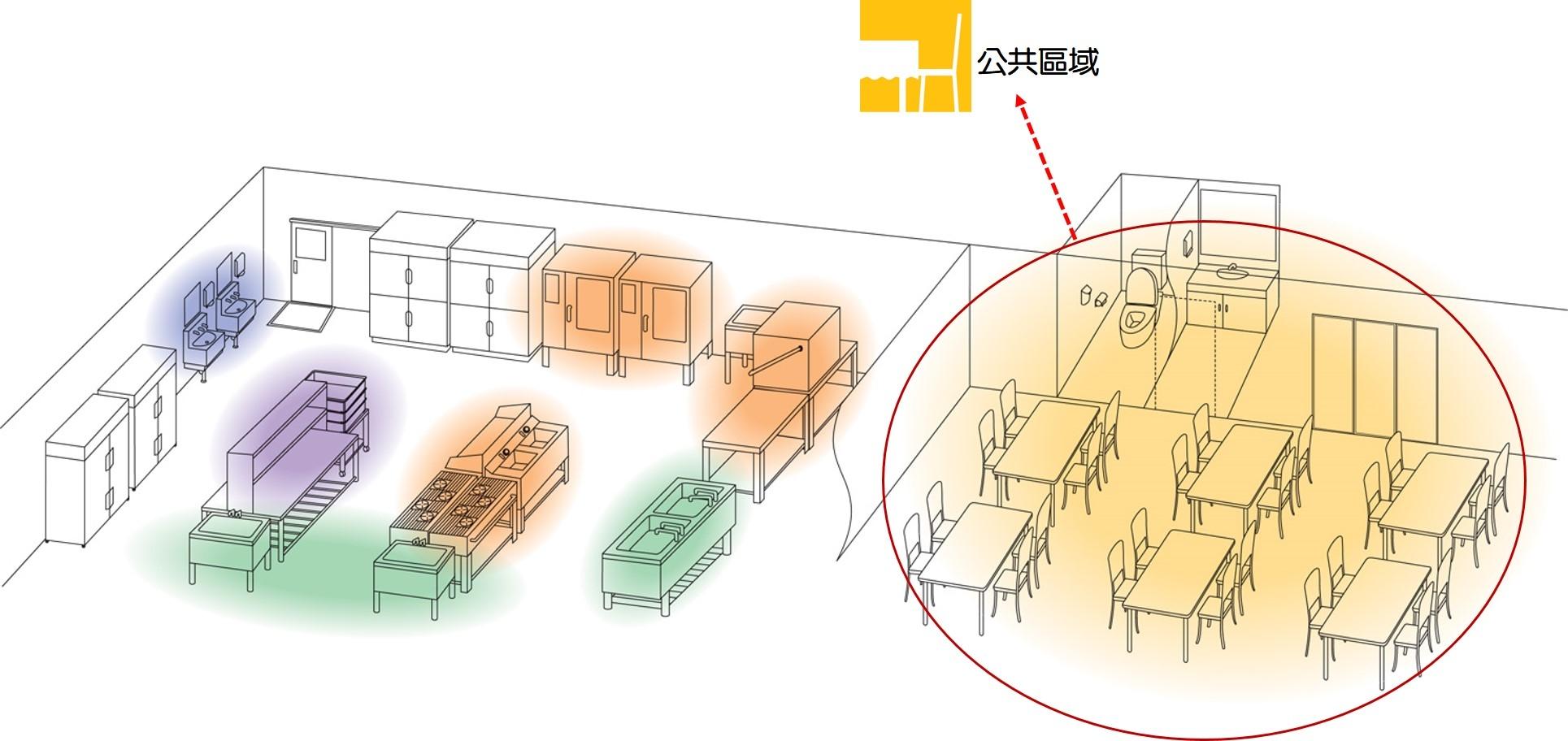公共區域客席・ホール・化粧室エリア
